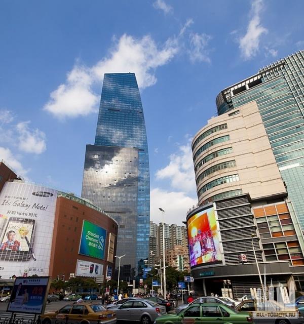 Shanghai Summit Shopping City