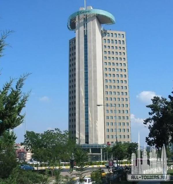 Garanti Bank Headquarters