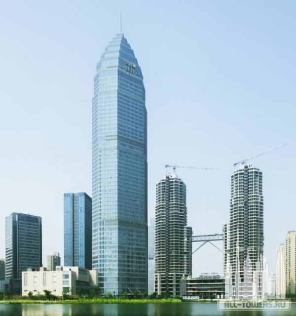 shimao didang new city